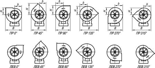 Положение корпуса вентиляторов ВР 140-40 исп-1