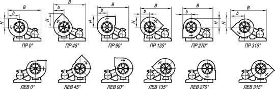 Положение корпуса вентиляторов ВР 140-40 исп-5