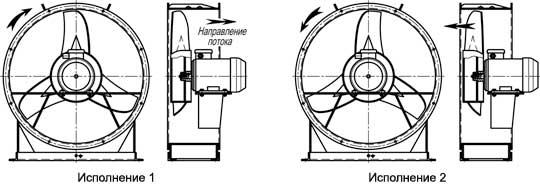 Варианты исполнения вентилятора ВО 14-320