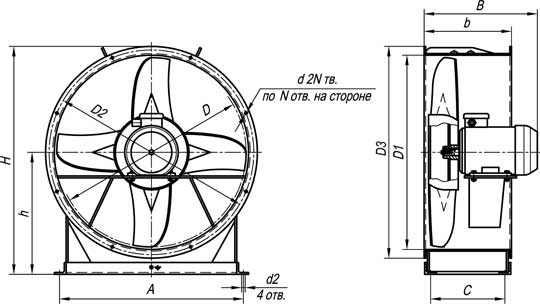 Габаритные и присоединительные размеры вентиляторов ВО 14-320
