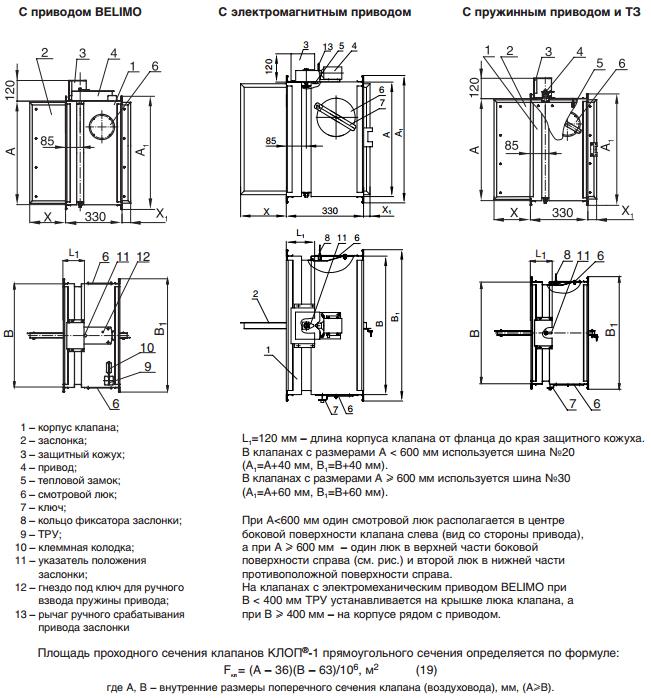Схема конструкций круглого
