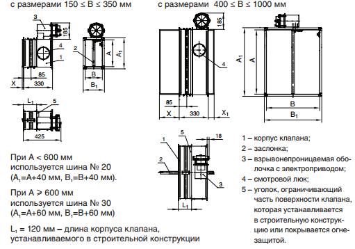 Клапан противопожарный КЛОП-2B