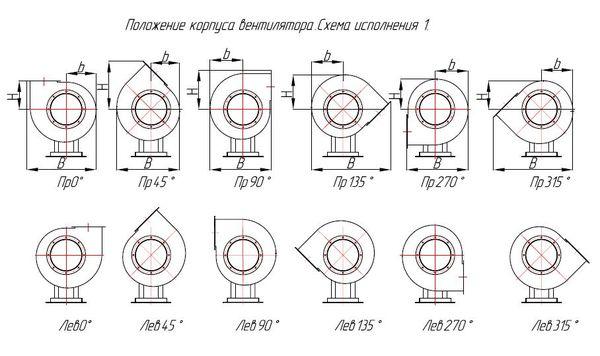 Габаритные и присоединительные размеры вентиляторов ВЦП 7-40