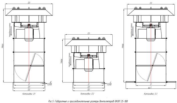 Габаритно-присоединительные размеры ВКОПв 25-188
