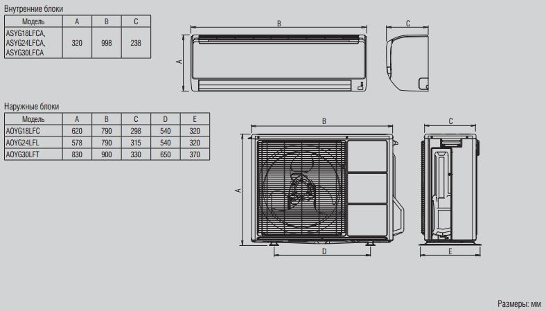 Standard Inverter
