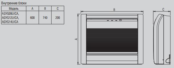 Внутренние блоки Fujitsu напольного типа