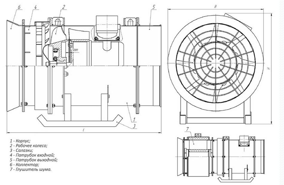 Габаритно-присоединительные размеры вентилятора ВМЭ